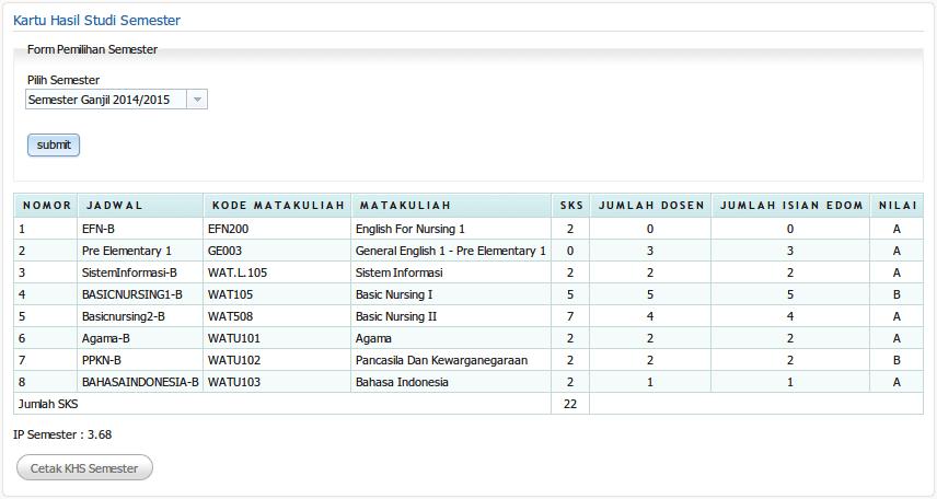 IP Semester 1